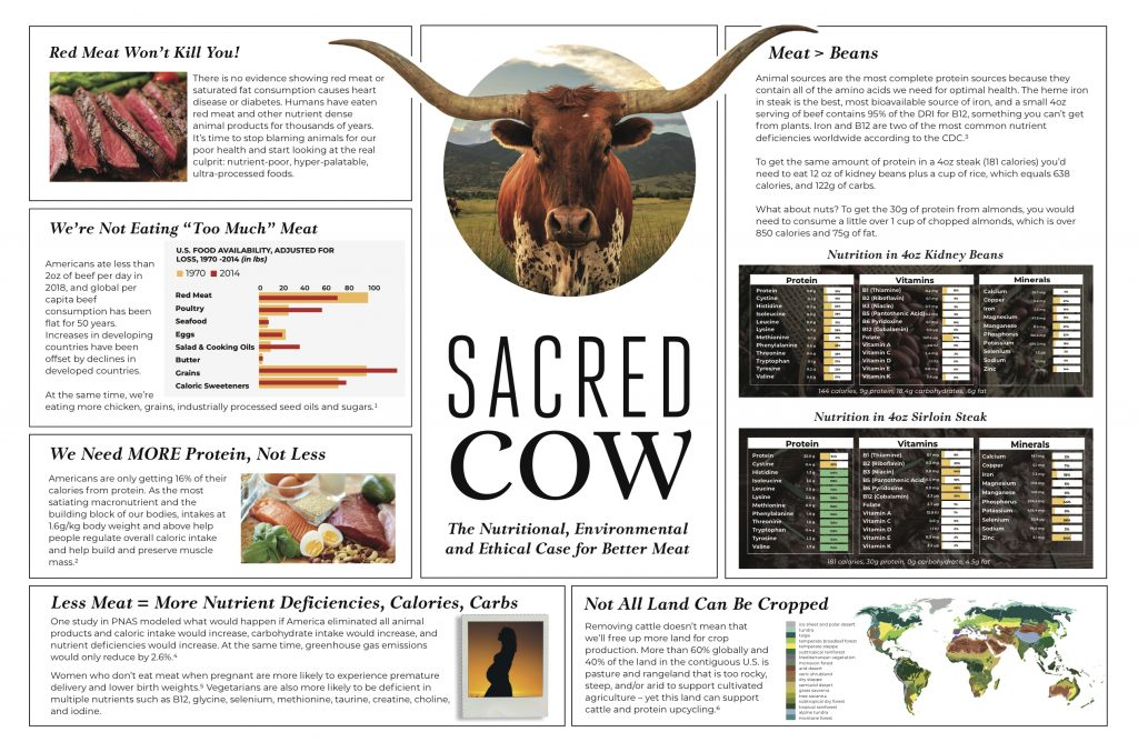 Description: http://www.jamilla.com.au/wp-content/uploads/2020/02/SACRED-COW-NEW-scaled.jpg